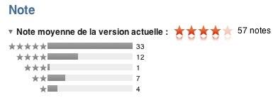 http://static.igen.fr/img/2010/12//skitched-20101210-173445.jpg