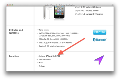 iPhone 4S Glonass
