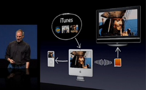 keynote apple tv