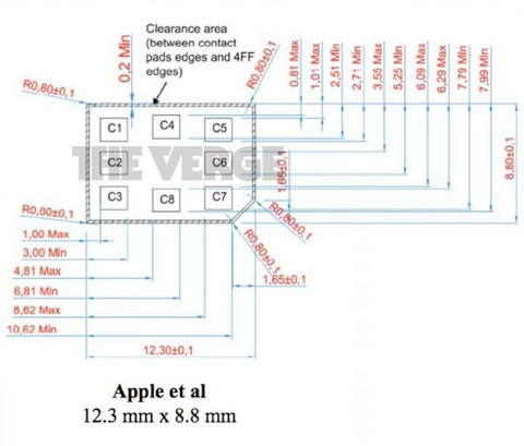 Nano Sim Les Propositions D Apple Nokia Et Rim Igeneration
