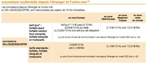 tarifs Orange