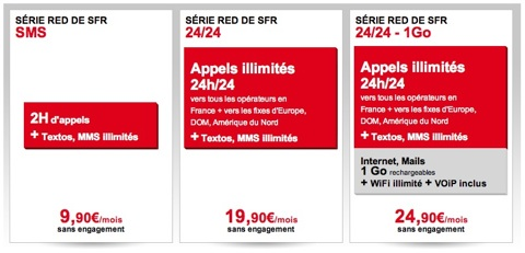 gamme forfaits RED
