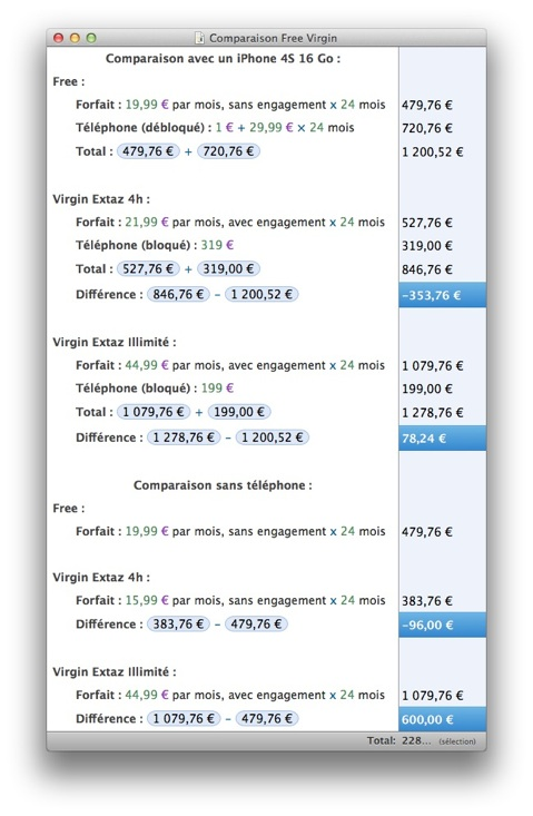 Virgin Mobile comparaison Free