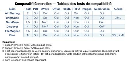 tableau-test
